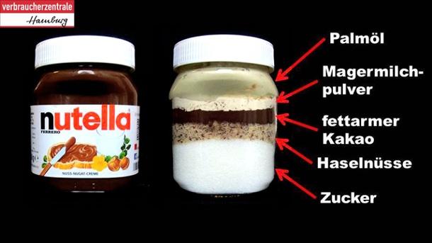Nutella Inhaltsstoffe Zusammensetzung Verbraucherzentrale Hamburg